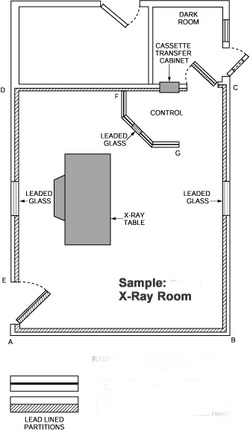 Room Design And Shielding Site Title